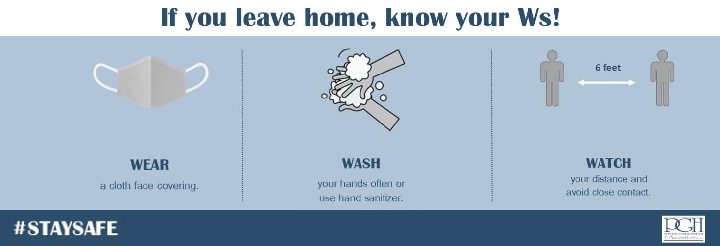 If you leave home know your Ws!