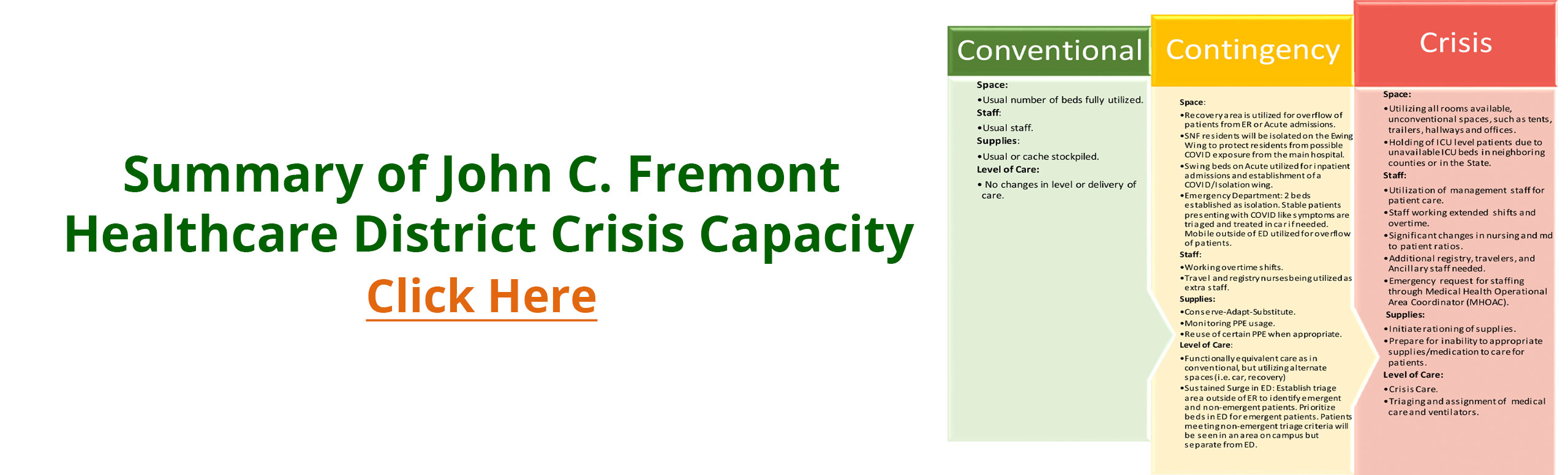 Summary of John C. Fremont Healthcare District Crisis Capacity. Click here